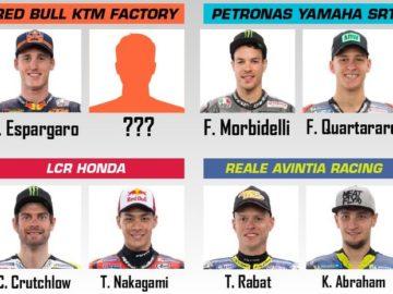 Daftar sementara pembalap di MotoGP 2020, hanya tinggal satu yang kosong di tim Red Bull KTM Factory Racing